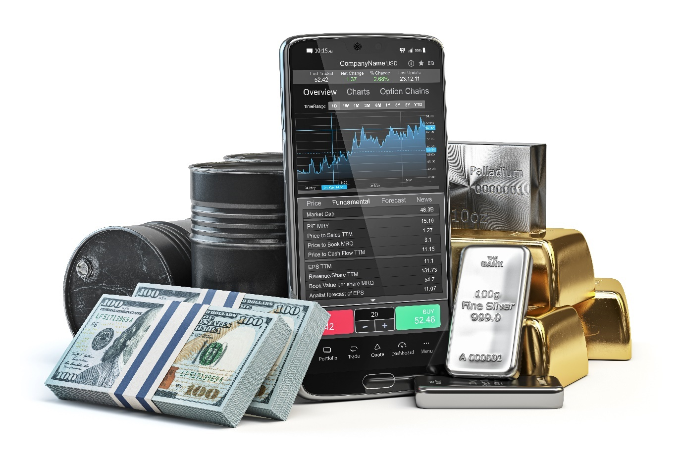 What are the differences between forex and commodities trading?